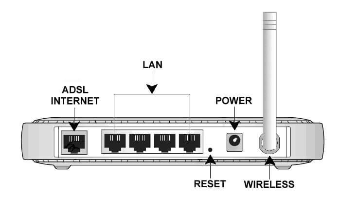 router diagram